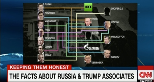 Rusia Trump.jpeg