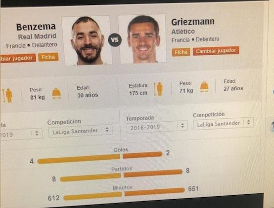 Benzema vs Griezmann