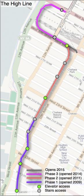 Mapa High Line