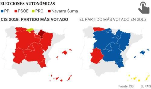 CIS El País