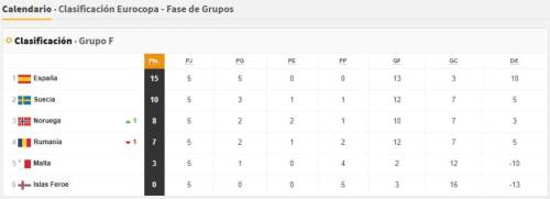 Clas grupo AS