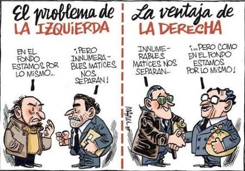 izquierdas_derechas