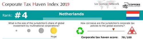 Index 2019 copia