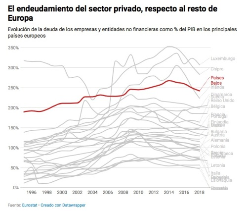 Sector privado copia