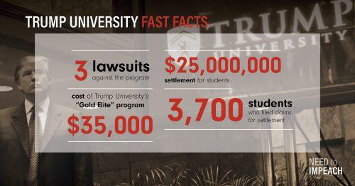 trump-u-fast-facts