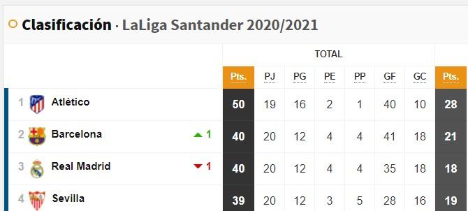 Clas Liga 2021