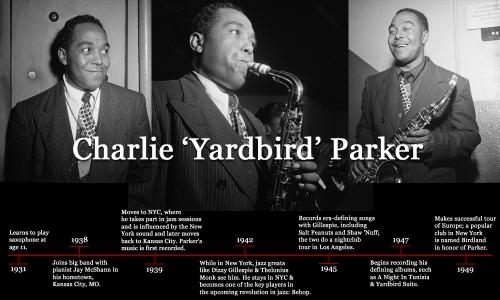 charlie-parker-timeline
