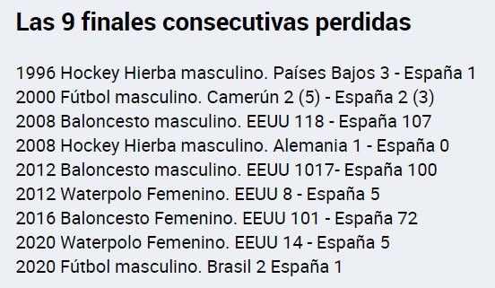 Finales Marca